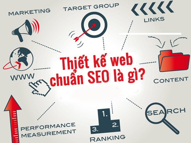 Website chuẩn seo là gì?