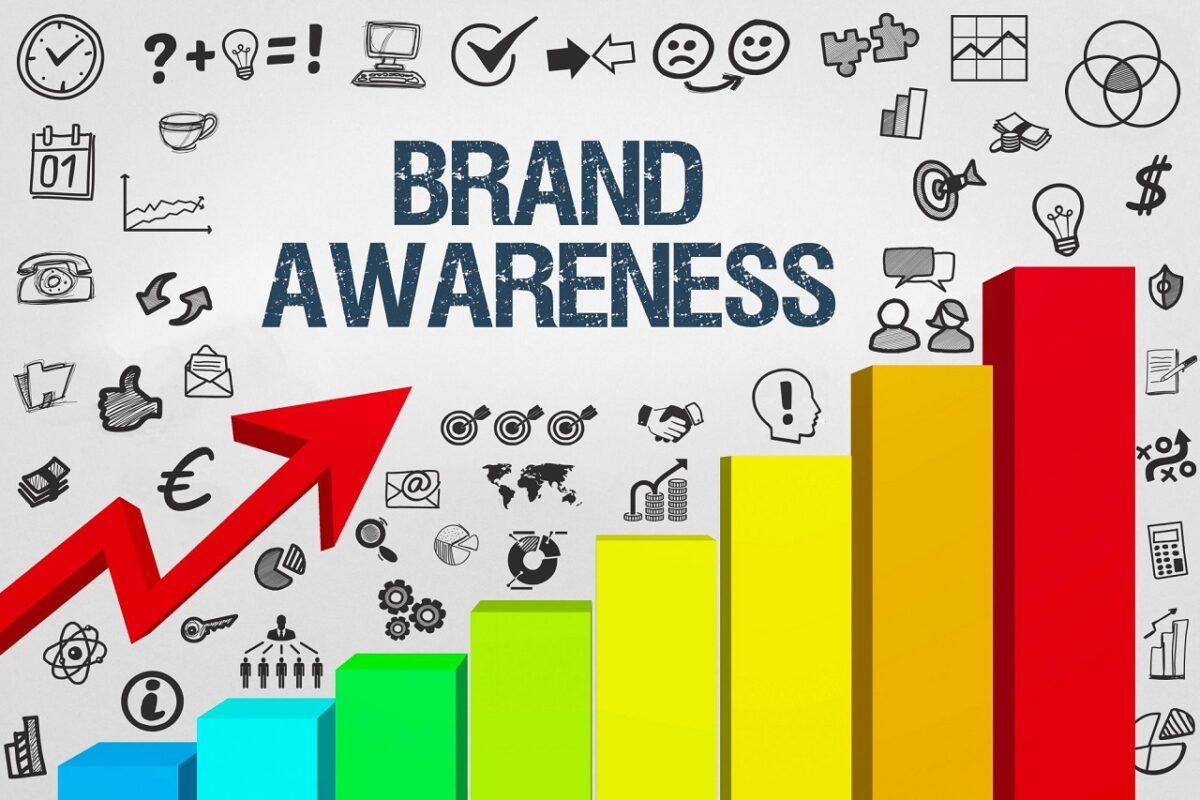 Brand Awareness là gì?