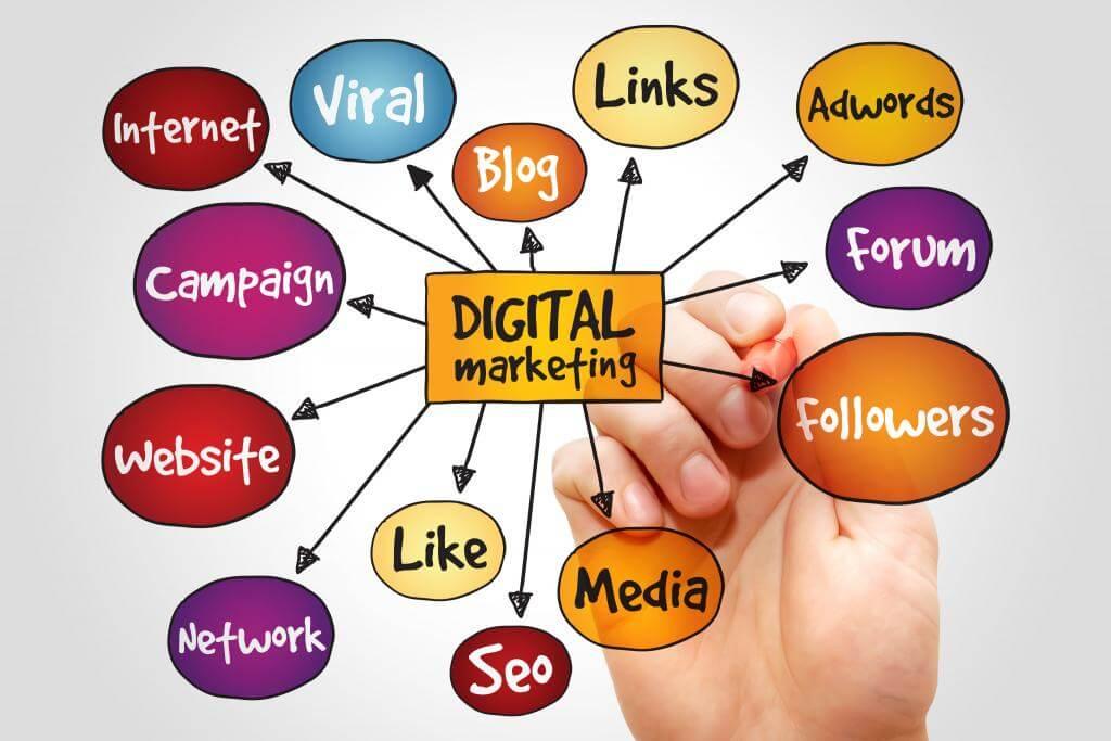 Marketing online đa kênh là gì